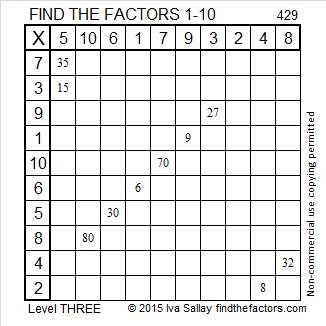 429 Factors