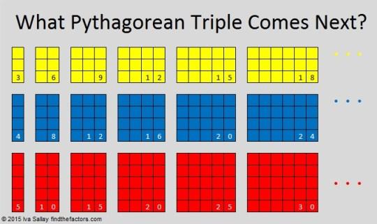3-4-5 Pythagorean Triple Sequence