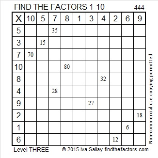 444 Factors