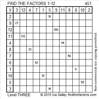 451 Factors