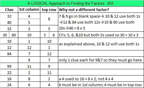 455 Logic