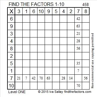 458 Factors