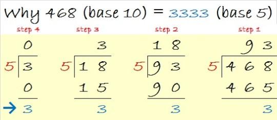 468 in base 5