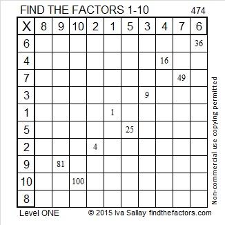 474 Factors