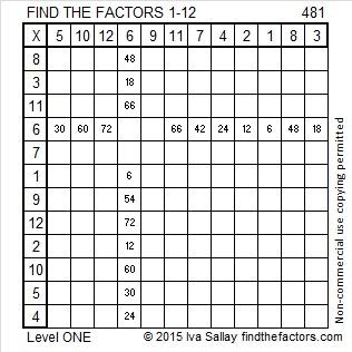 481 Factors