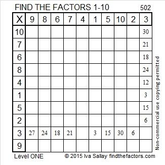 502 Factors