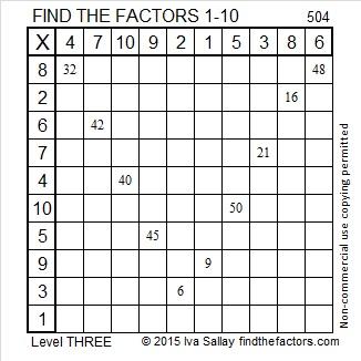 504 Factors