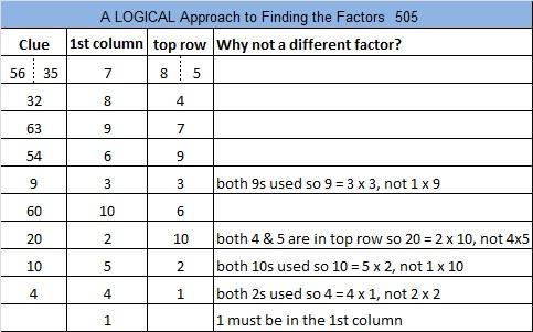 505 Logic