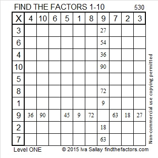 530 Factors