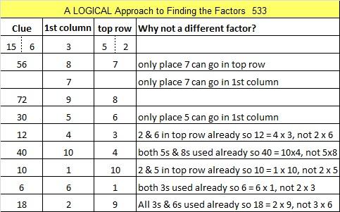 533 Logic