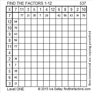 537 Factors
