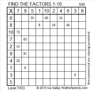 545 Factors
