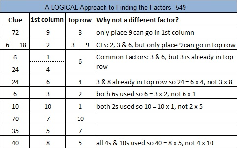 549 Logic