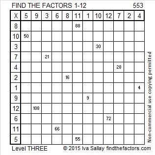 553 Factors