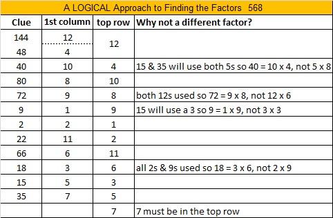 568 Logic