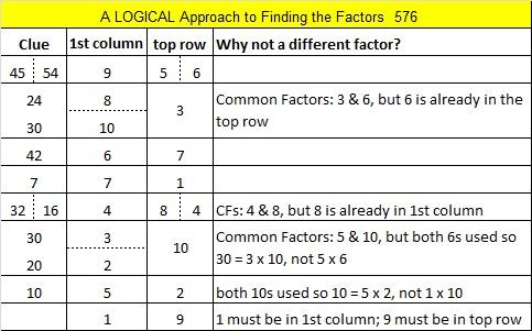 576 Logic