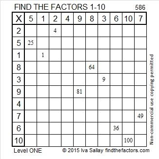 586 Factors