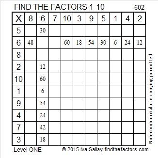 602 Factors