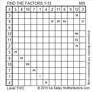 609 Factors