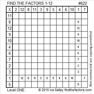 622 Factors