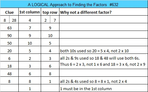632 Logic