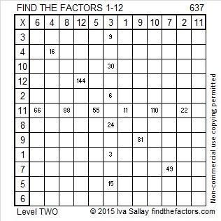 637 Factors