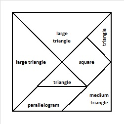 labeled tangram square