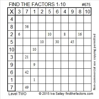 675 Factors