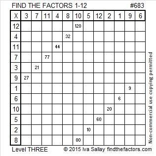 683 Factors