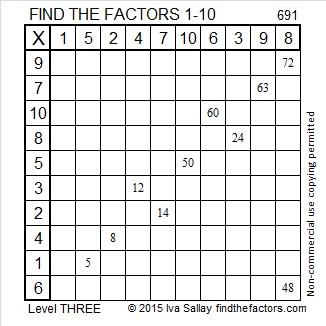 691 Factors
