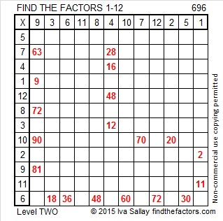 696 Factors