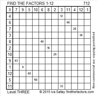 712 Factors