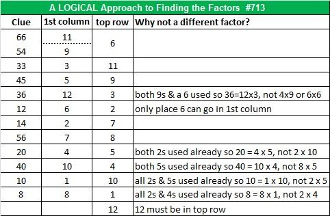 713 Logic