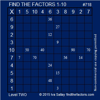 718 Factors