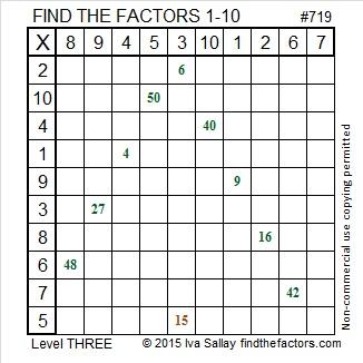 719 Factors