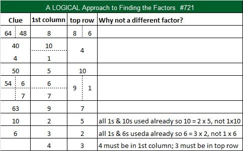721 Logic