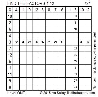 724 Factors