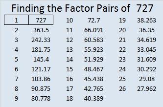 727-factor-pairs