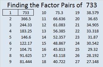 733-factor-pairs