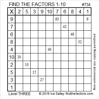 734 Factors