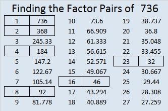 736-factor-pairs