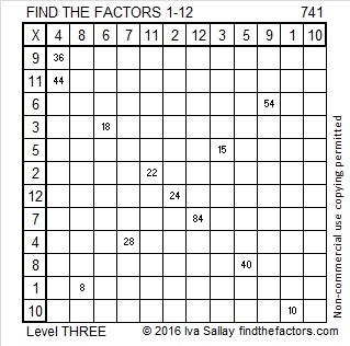741 Factors