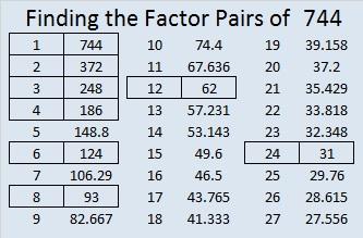 744-factor-pairs