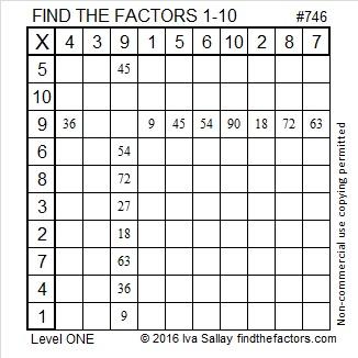 746 Factors