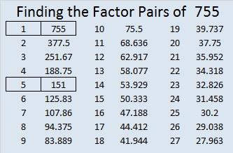 755-factor-pairs
