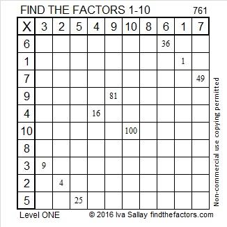 761 Factors