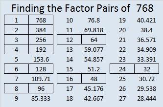768-factor-pairs