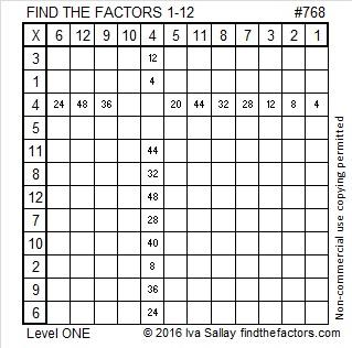 768 Factors