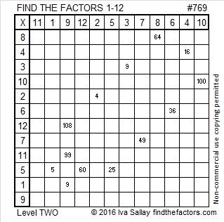 769 Factors