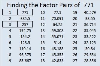 771-factor-pairs